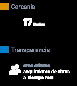 cercania-transparencia-sedes-area-cliente-desarrolla-constructora